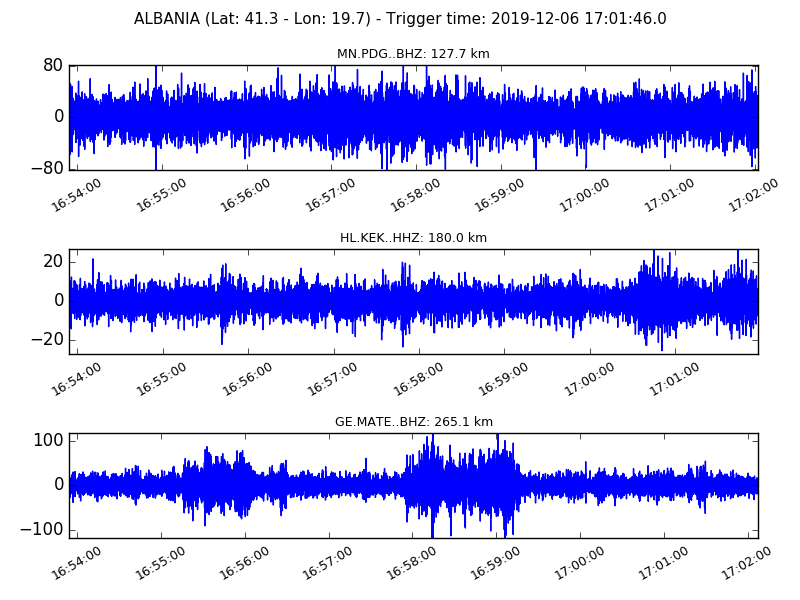 No epicentre or magnitude yet. #Earthquake about 89 min ago confirmed by seismic signal. Probably too small to be located automatically.