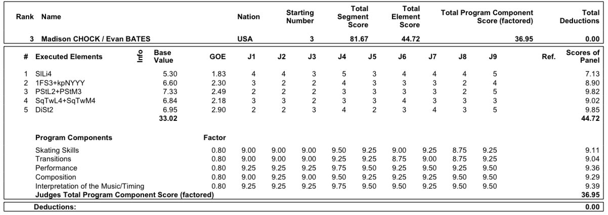 ISU Grand Prix of Figure Skating Final (Senior & Junior). Dec 05 - Dec 08, 2019.  Torino /ITA  - Страница 18 ELH8DeyXkAAg3PR?format=jpg&name=large