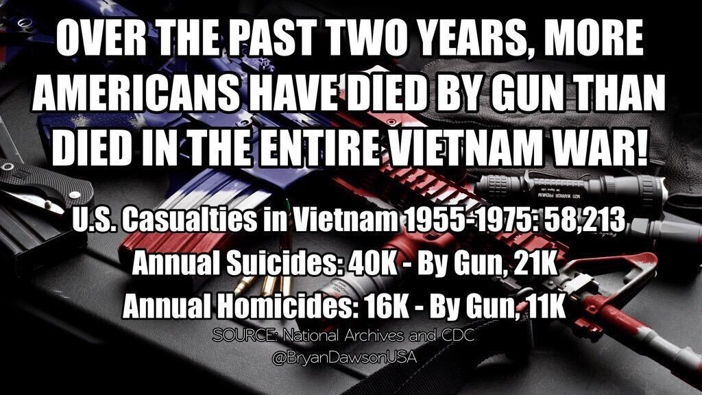 BREAKING: Another day, another mass shooting:  On 12/4, Pearl Harbor Naval Base with 3 shot dead.  On 12/6, #PensacolaShooting Naval Base with at least 11 shot.  More Americans died by gun since 1968 than ALL US wars COMBINED. More in the last 2 years than the entire Vietnam War.