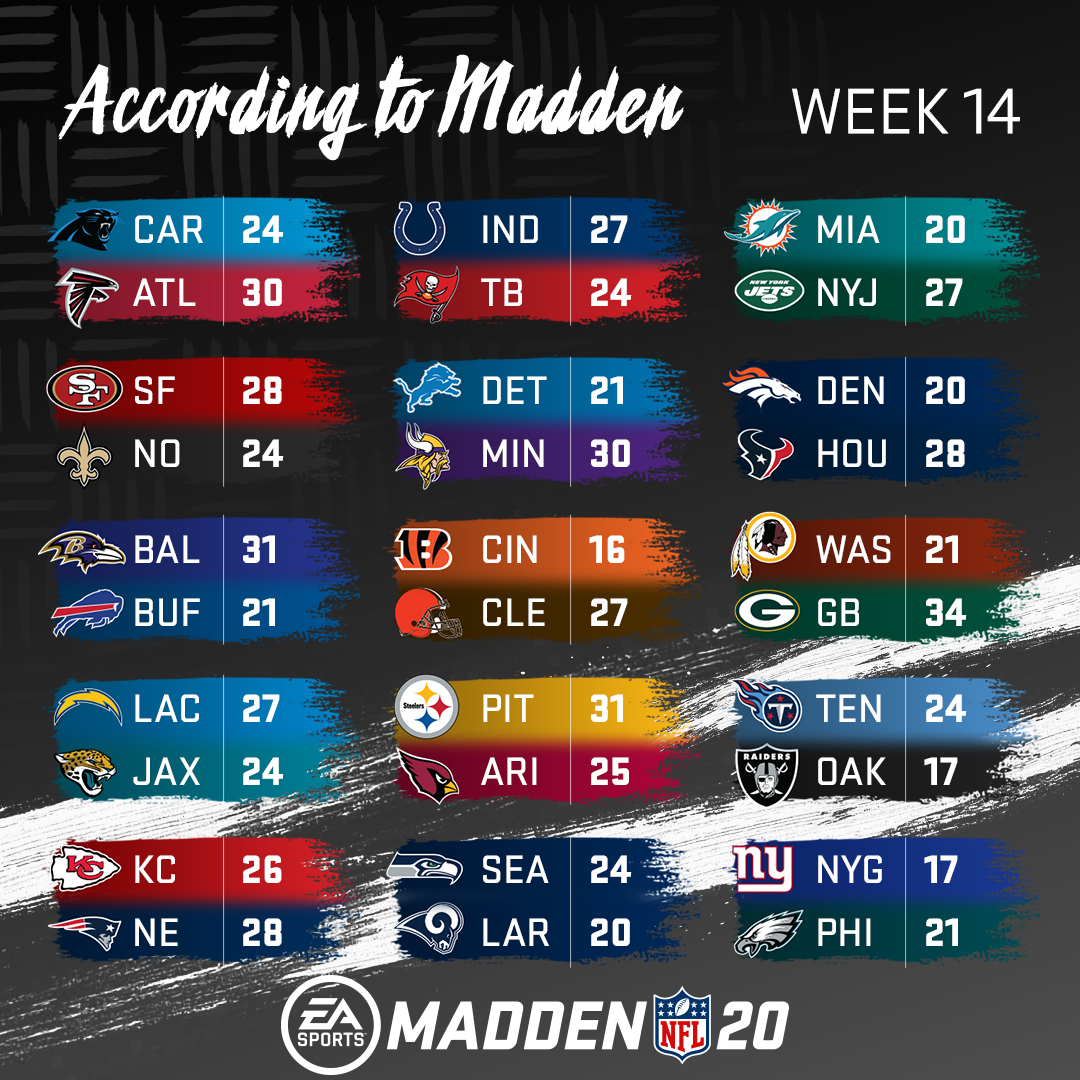 Madden NFL 20 (@EAMaddenNFL)   Twitter