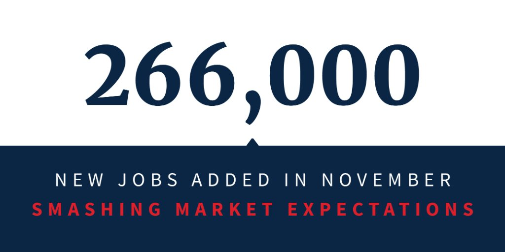 BREAKING: The American working class boom continues with November jobs numbers demolishing market expectations. 🔥