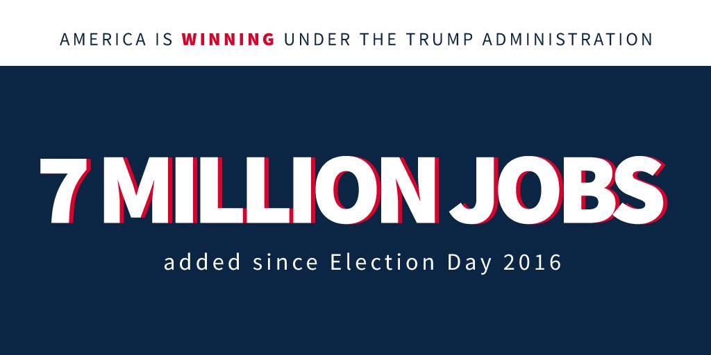 JOBS, JOBS, JOBS! They said it could never be done but this months expectation was demolished as 266K jobs were added—7 MILLION since Election Day—and the forgotten men and women of America are forgotten no more!