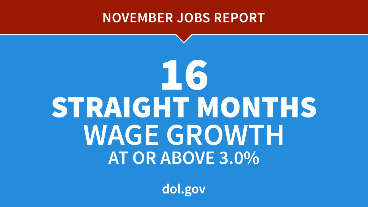 Year-over-year wages have grown at or above 3.0% for 16 straight months. dol.gov/newsroom/relea… #JobsReport