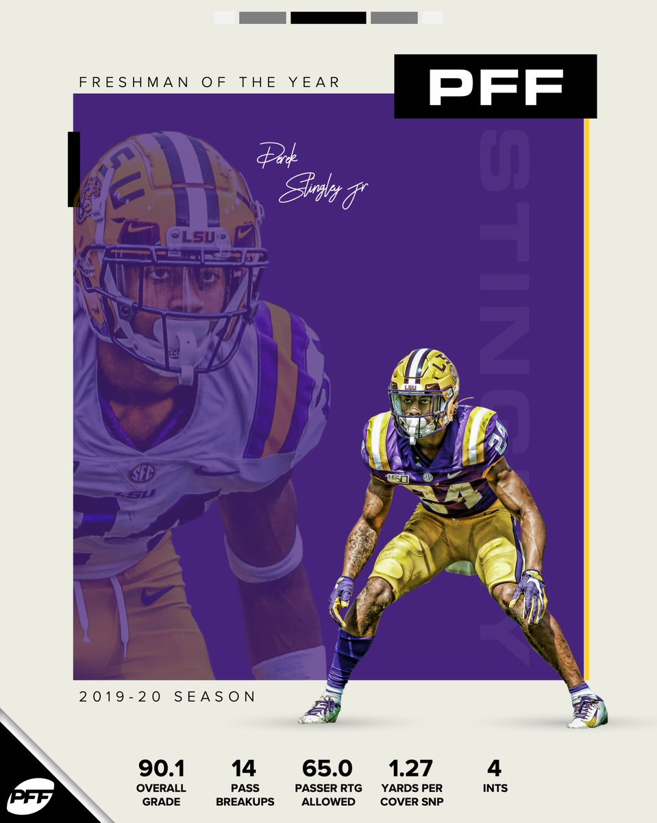 Derek Stingley Jr had a phenomenal season and is the PFF Freshman of the Year! pff.com/news/college-f…