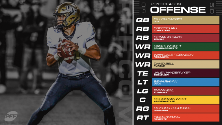 Here is the PFF All-Freshman Team for the 2019-20 season! pff.com/news/college-f…