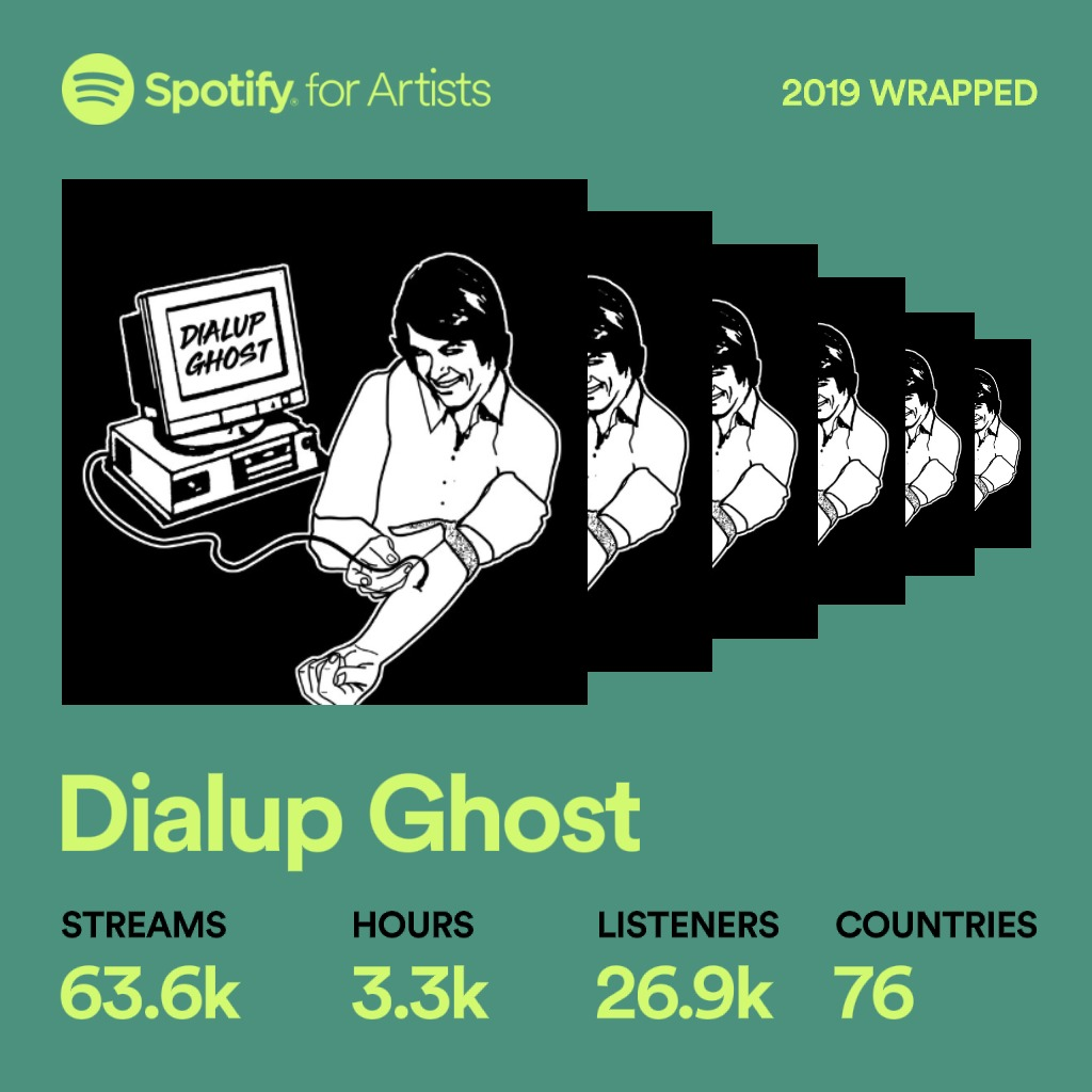 Follow us on the socials, listen on the streamers, and stay tuned for more music coming 2020.  #dialupghost #spotifywrapped #spotify #indierock #diy #punk #grunge #nashville #indie #country