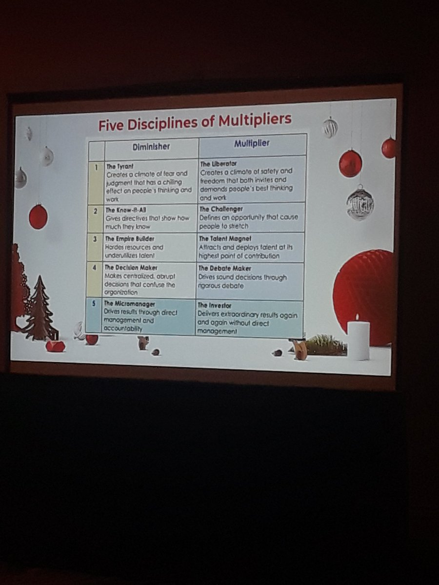 I want to be a multiplier not a diminisher. #lfacademy20 @LearningForward