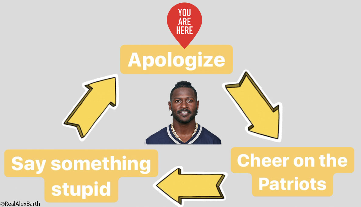 I give you...  The Antonio Brown Social Media Cycle <br>http://pic.twitter.com/vItyiEr6FA