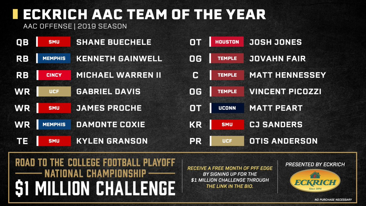 The AAC Offense of the Year was well-rounded and full of talent! pff.com/news/college-f…