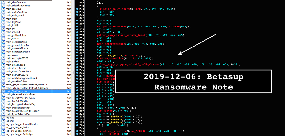 2020-01-24:🆕👽#Betasup #Golang #Ransomware🛅 Nonce+Salsa  Continuation of the Same Family BetaSup* RW Family  👔createEncryptionThread 🍽️cookNetDrives  h/t @malwrhunterteam  MD5: deb81648ccc2e3721ddc878fb4145941