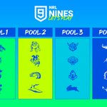 Image for the Tweet beginning: The NRL Perth Nines Draw