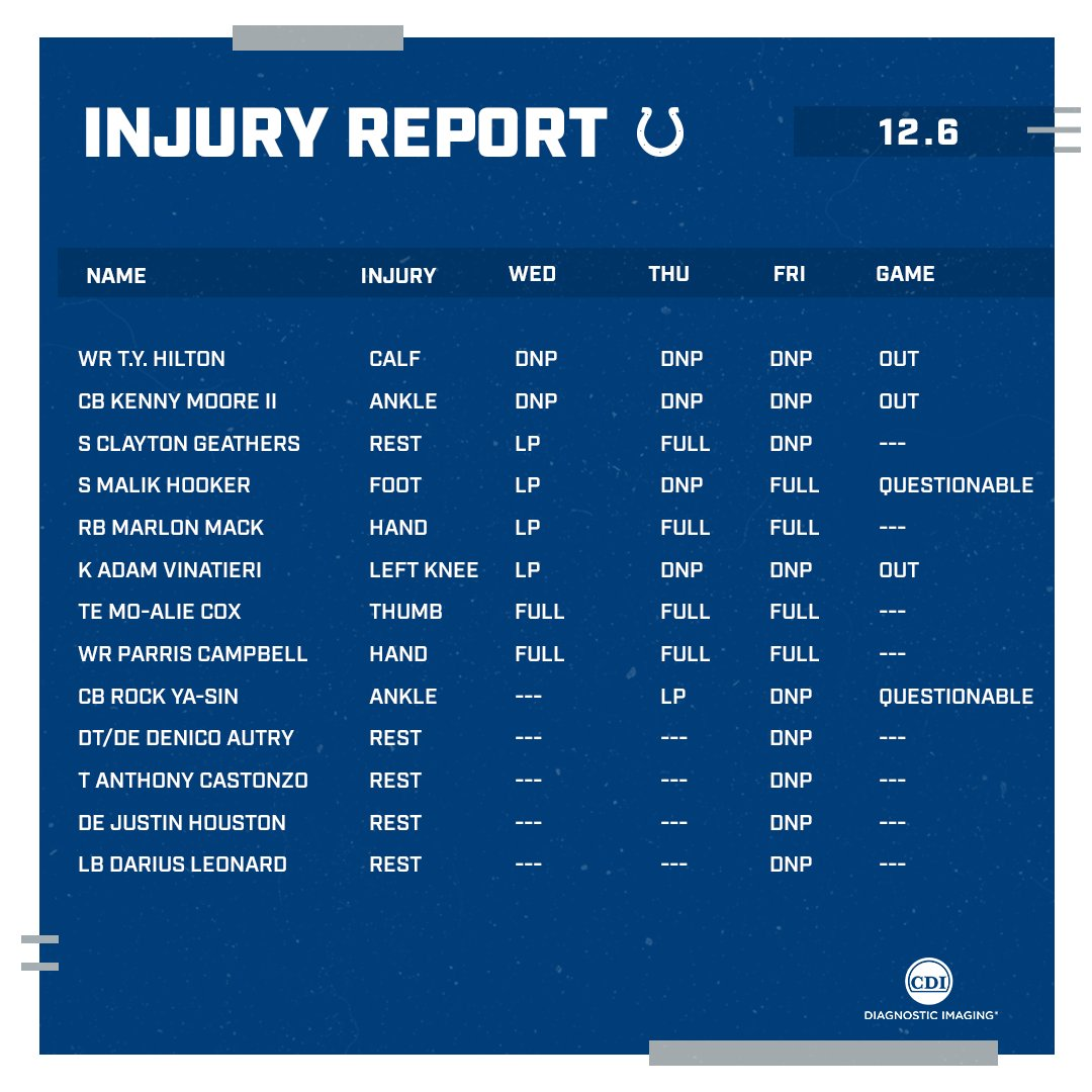The final injury report for #INDvsTB.