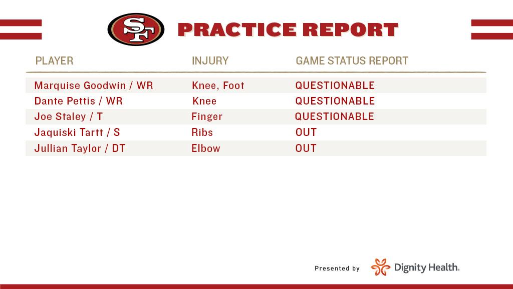 Final injury report heading into #SFvsNO.