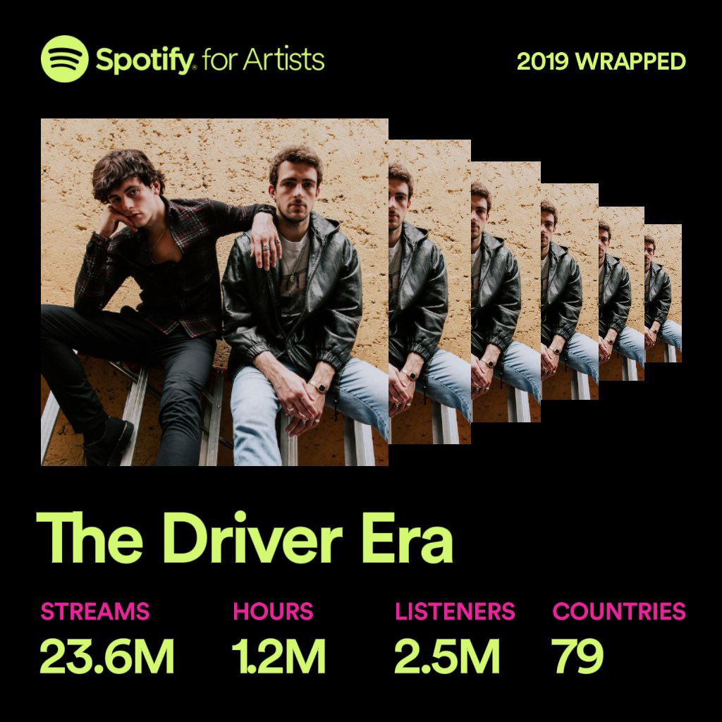 Thank you 🖤 #2019ArtistWrapped