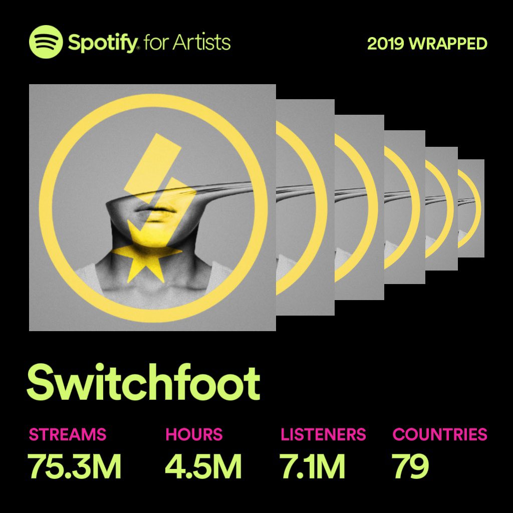 @switchfoot's photo on #spotifywrapped