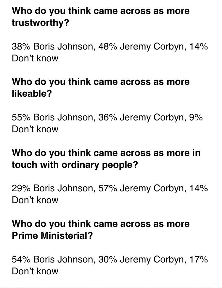 So the person that is most trustworthy and more in touch with ordinary people is also the one that is less prime ministerial. *head in hands #BBCLeadersDebate <br>http://pic.twitter.com/GJr8n0yanF