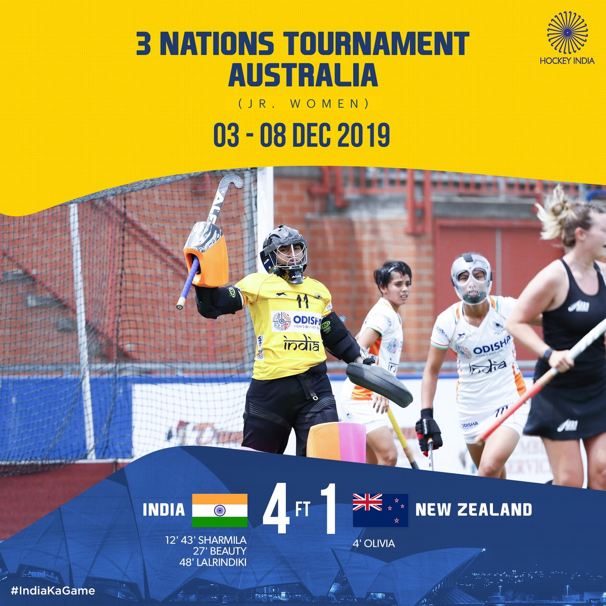 FT:  4-1    Another day, another feat unlocked!   Kudos to Team New Zealand for putting up an equally brave fight against our Jr. Indian Eves!   #IndiaKaGame #INDvNZL <br>http://pic.twitter.com/zJJqCO0tyi