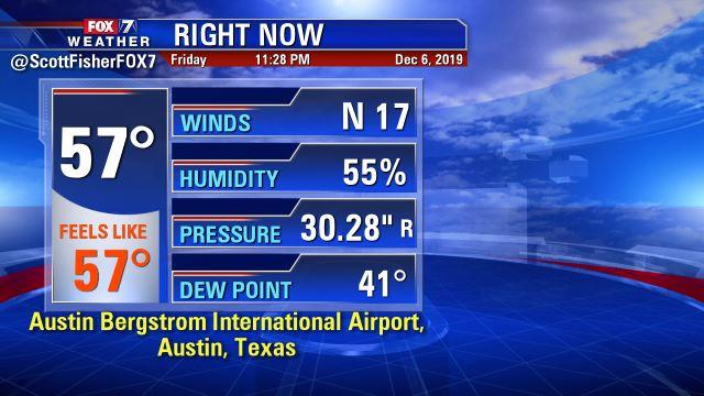 Scott Fisher Says: ATX Currents. #Austin #Texas #Weather #ATXWeather.
