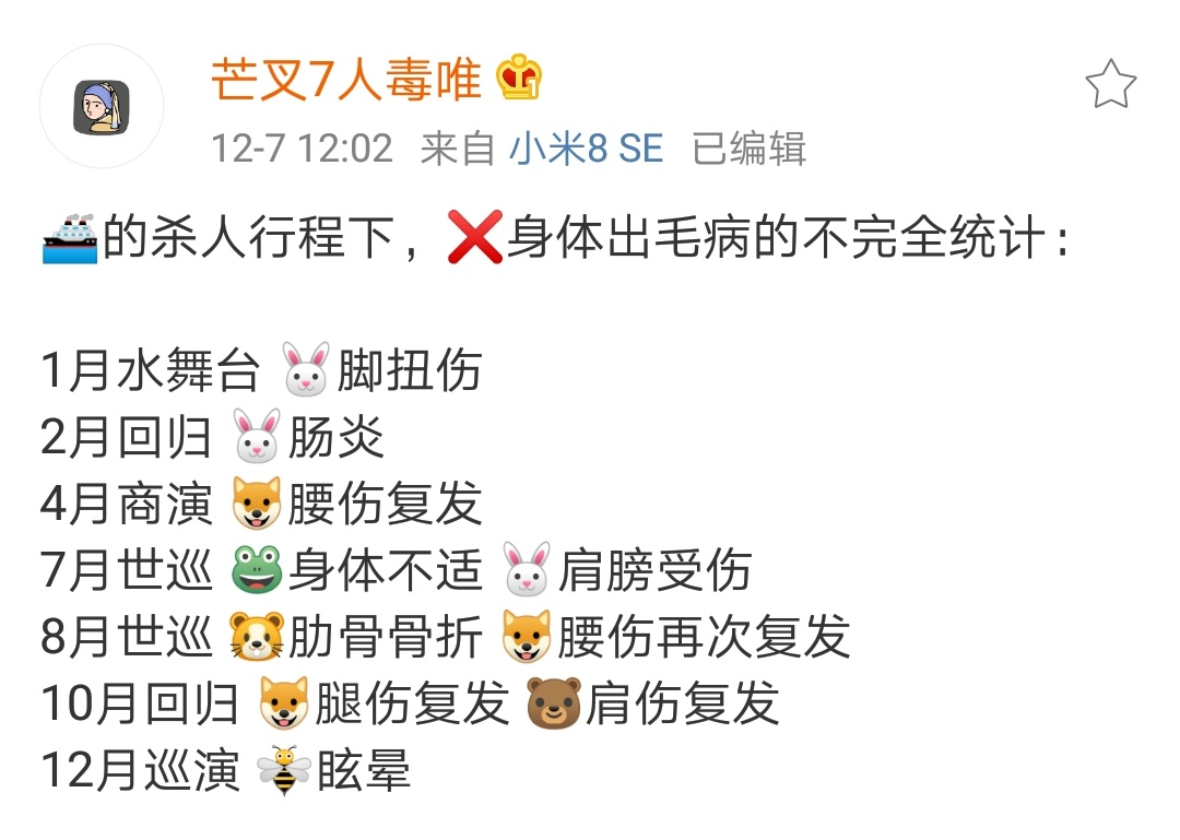 A cmbb listed out mx physical health condition in 2019 due to the massive schedules   Jan ankle sprained  Feb enteritis Apr back injury relapse  Jul not feeling well shoulder+faint  Aug rib injury waist relapse Oct knee relapse shoulder  Dec dizziness <br>http://pic.twitter.com/4rd7O80jiJ
