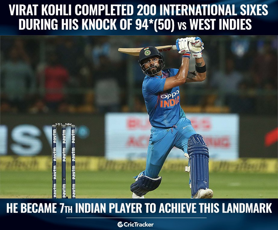 Virat Kohli became 7th Indian player to smash 200 sixes in International cricket. #INDvWI<br>http://pic.twitter.com/iAazkYEAFV