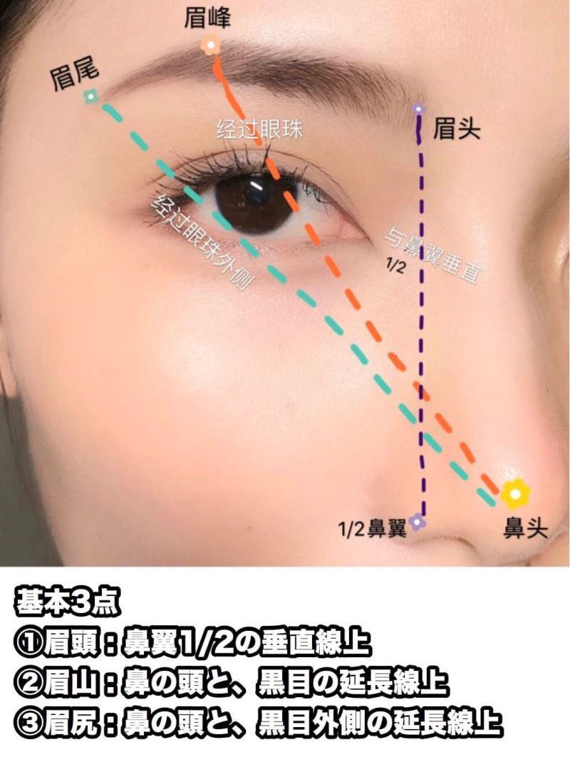 顔の形・悩み別、眉毛の書き方🇨🇳✨顔の印象の大部分の印象を決める眉毛!!書き方や、形を変えるだけで印象もぱっと変わります💄💓基本の書き方を覚えながら、自分の顔にあった眉毛を探し、いつもよりワンランク上の眉毛に仕上げましょう!!#紅美女 #中国メイク