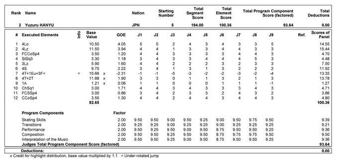 gpf2019 practice 4 e fs