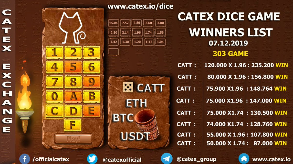 Tweet by @catexofficial