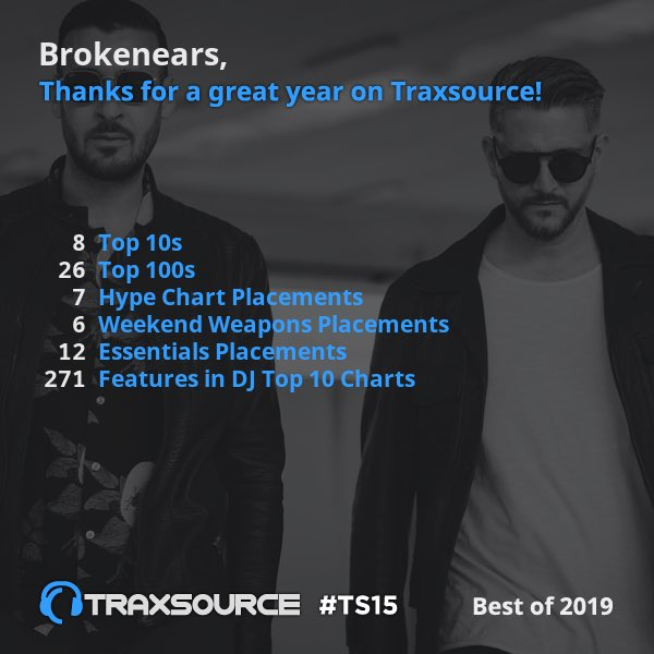 Our 2019 on @traxsource  Thanks to @briantappert @dj_dan.k @sheldon_traxsource and the all crew for your great support!  Massive thanks also to our supporters for this amazing 2019!  #traxsource #brokenearsdj #wrapped #housemusic #techhouse #recap #music #djs #brokenears<br>http://pic.twitter.com/0ZQaRqBM6a
