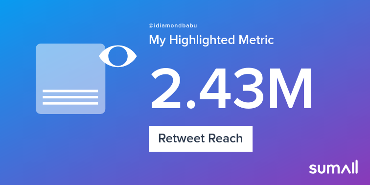 My week on Twitter 🎉: 98 Mentions, 2.2M Mention Reach, 1.98K Likes, 222 Retweets, 55 New Followers. See yours with