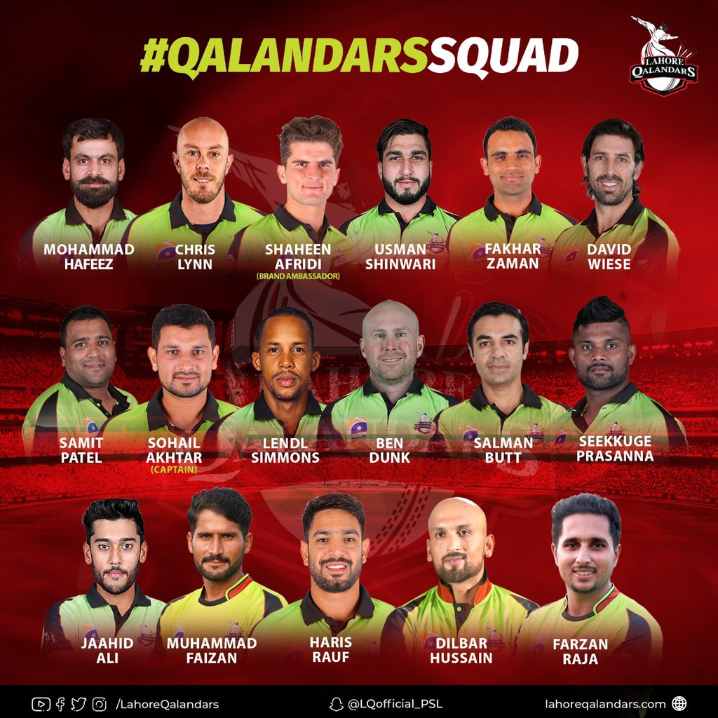 Our Official Lahore Qalandars Squad for #HBLPSL 2020 🥁 ⁣ ⁣ #DamaDamMast #MainHoonQalandar #HBLPSLDraft2019