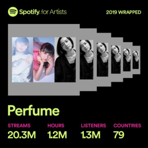 @perfumeofficial's photo on #spotifywrapped