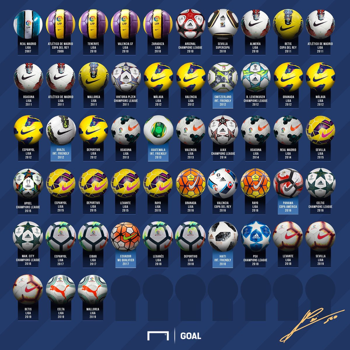 RT @Don_Iniestazo: Las 53 maravillas de Leo Messi. El mejor de todos los tiempos 🐐👑 https://t.co/FdWPzCqMM7