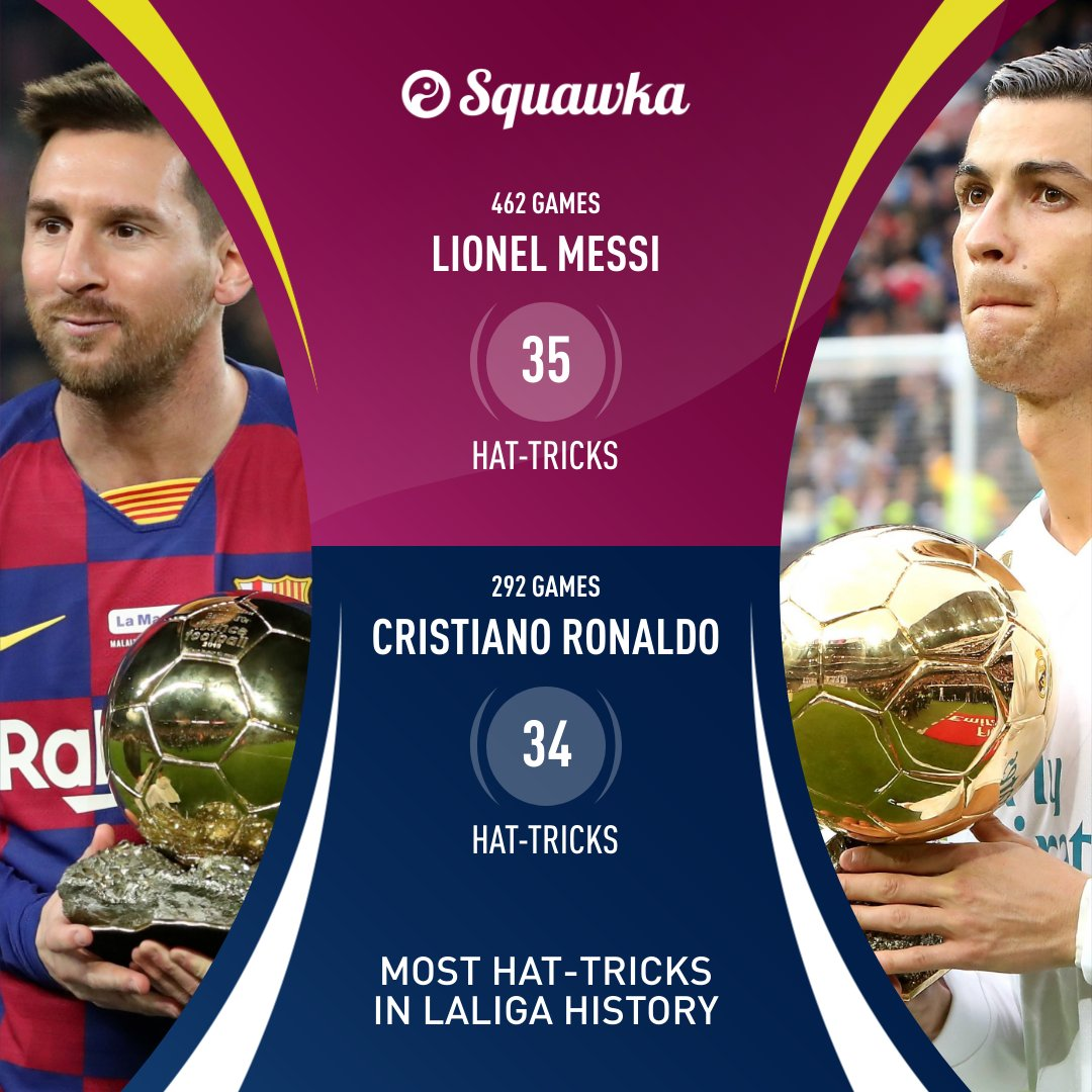 Lionel Messi: Cristiano Ronaldo •462 games •292 games •431 goals • 311 goals •35 hat-tricks •34 hat-tricks And the *NEW* record holder...