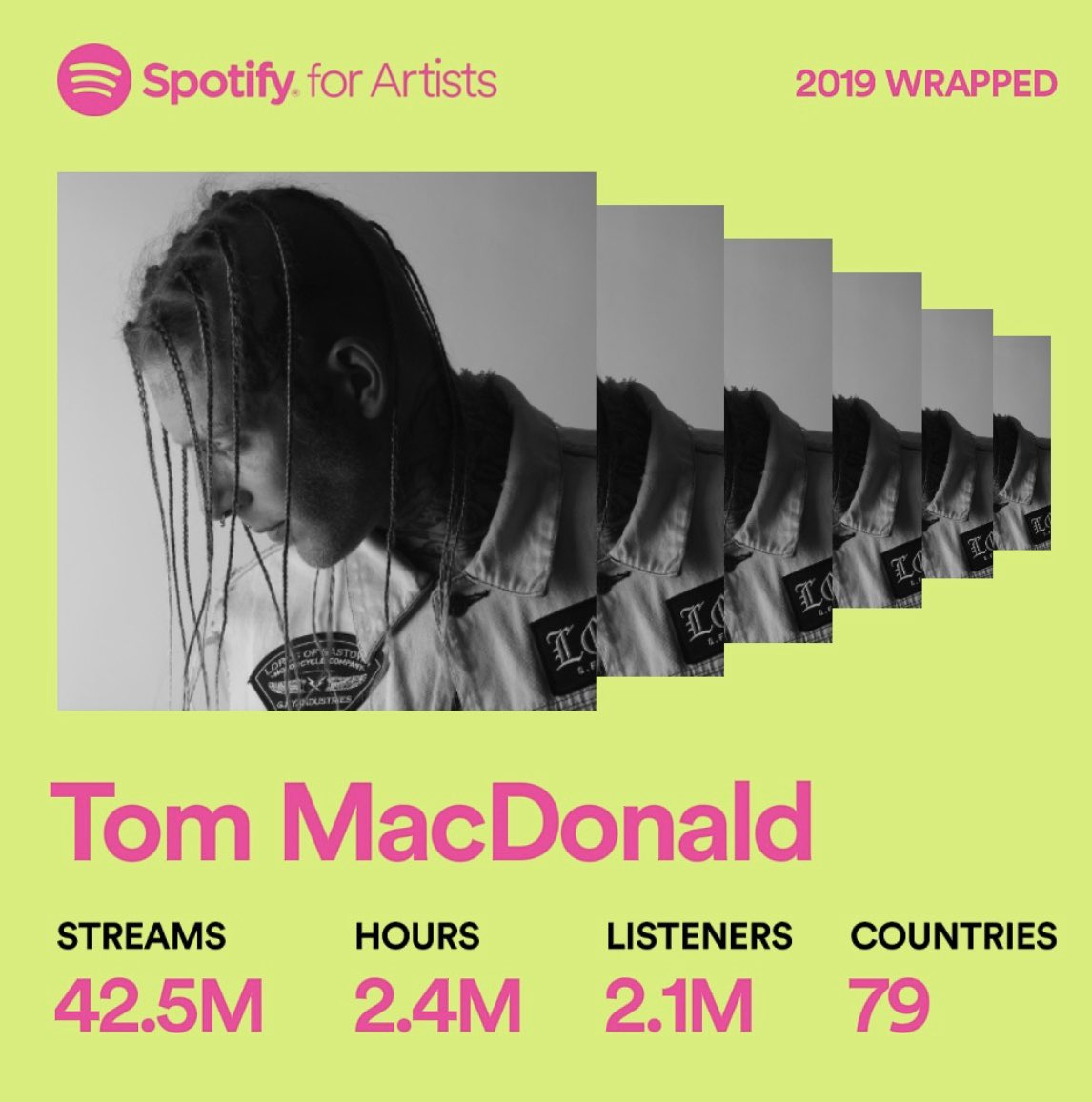 Wow. I'm constantly & completely blown away by you guys. The love & support has exceeded what l dreamt of when all I had was a leaky roof & mice in my walls & roaches in the cupboards & broken space heaters & an air mattress. Y'all mean the world to me. Thank you. I love you.
