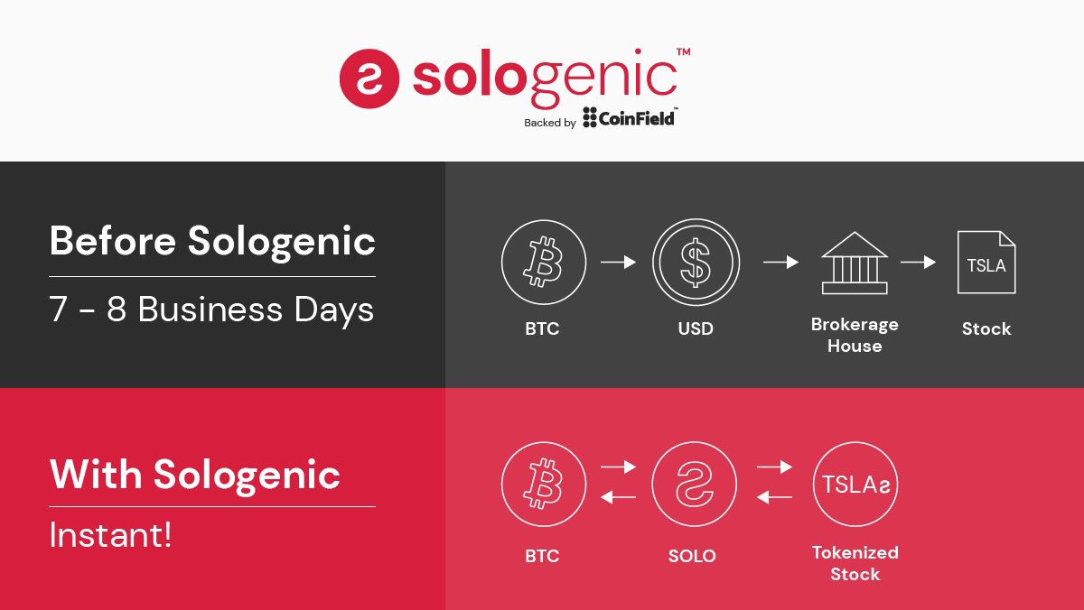 Image result for sologenic