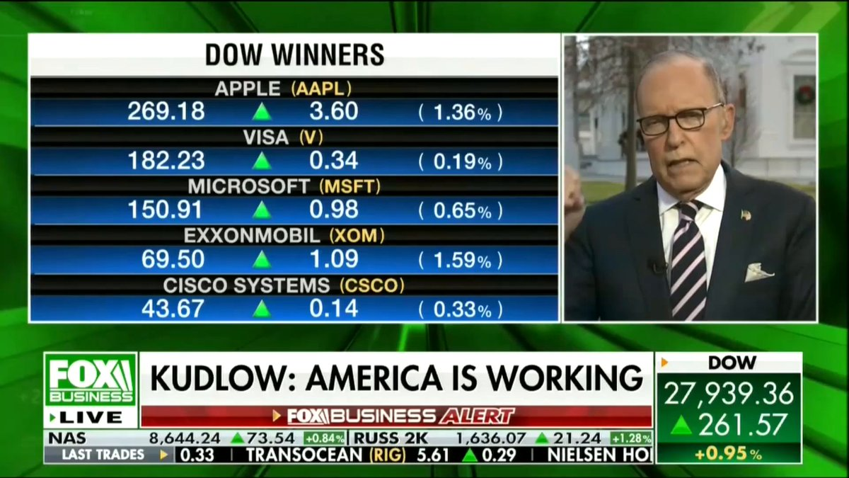 Larry Kudlow: 'We are in an American workers' boom with respect to income and wages.'
