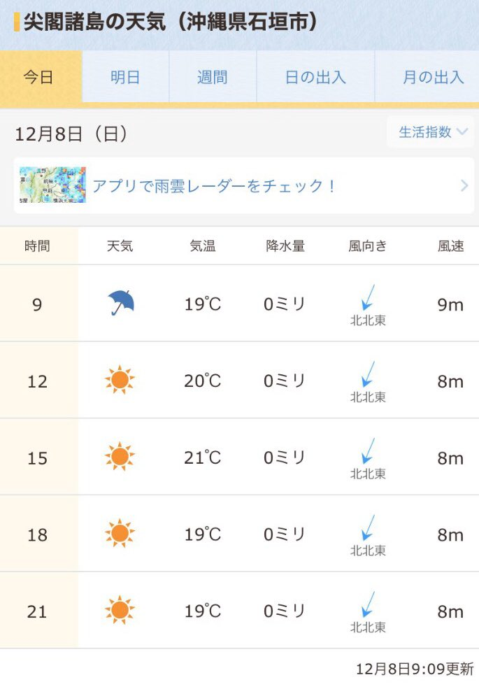 🇯🇵 Good morning everyone This weather forecast is information for the Japanese by The Japanese to The Japanese. From long ago the Senkaku Islands are Japanese territory. 🇯🇵お早う御座います😊日曜日 この天気予報は、日本人の日本人による日本人の為の情報です 尖閣列島は日本固有の領土❗️