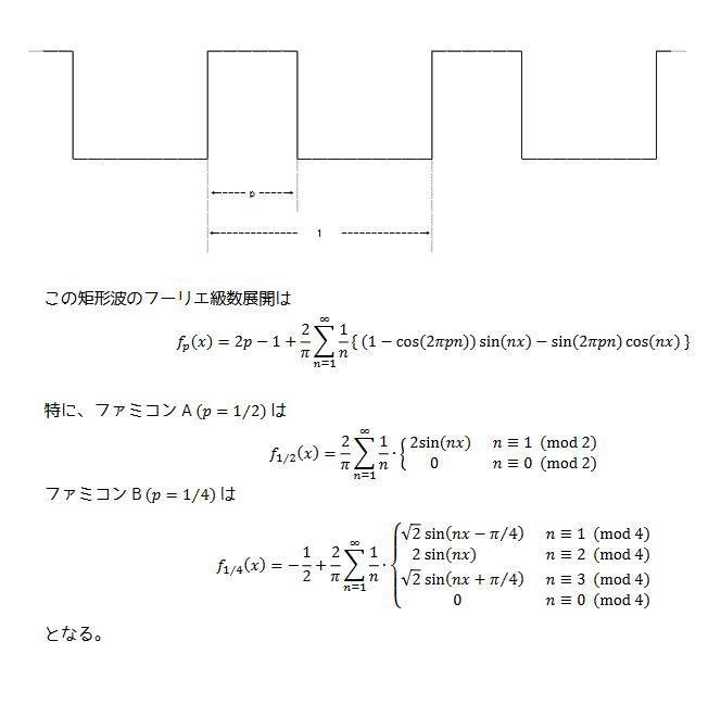 ファミコンAにオクターブ上のファミコンAを重ねるとファミコンBが作れることの裏付け
