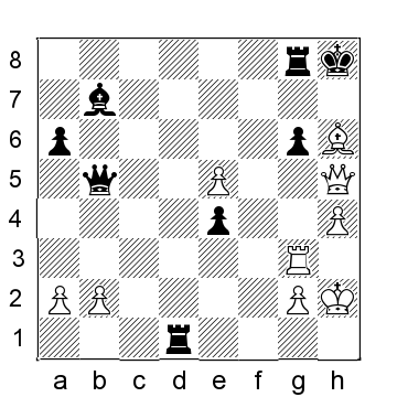 ChessDaily photo