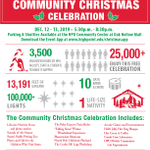 Oh my (rein)deer! #HPUCommunityChristmas is THIS WEEK! We. Can't. Wait. Check out this visual overview all the magic that's in store. 🎄❤️💚 #HPUTraditions