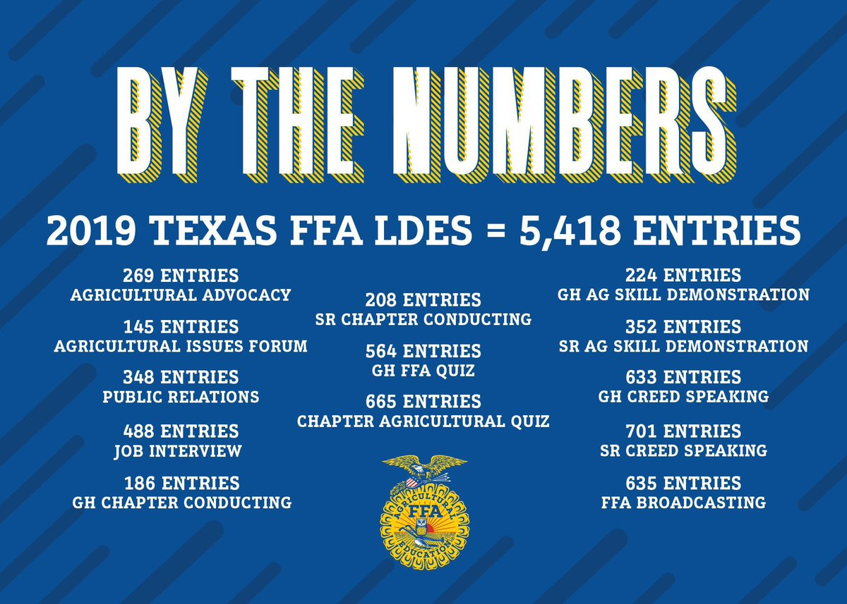 Can you believe that we had 5,418 LDE entries this year? That is a lot of dedicated #TexasFFA members!