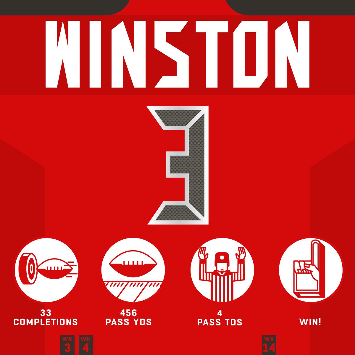 @NFL's photo on Jameis Winston