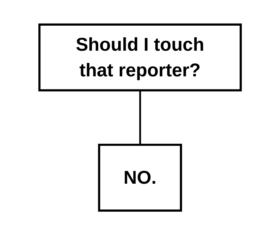 People seem to be finding this concept a lot harder than we thought, so heres a handy flow chart just in case anyone was having trouble.