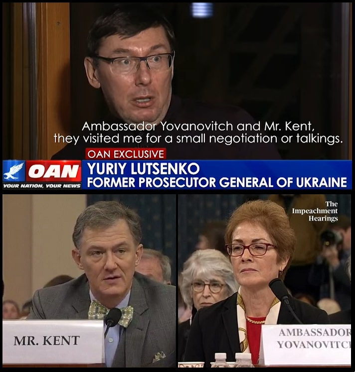 WOW – OAN Stunning Lutsenko Interview – Outlines: Marie Yovanovitch Perjury, George Kent Impeachment Motive, Lindsey Graham Motive to Bury Investigation… theconservativetreehouse.com/2019/12/08/wow…