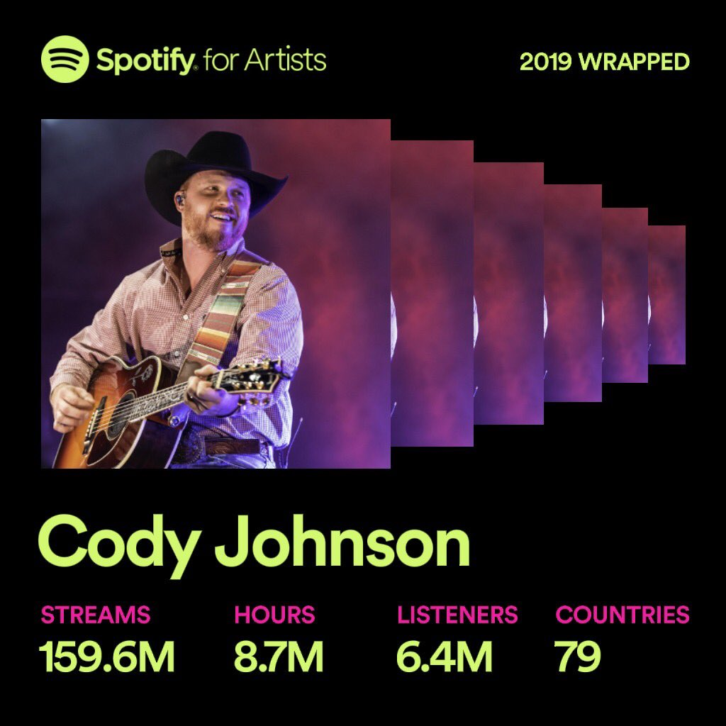 #COJONation! Thanks for spreading the word to your friends and family and supporting my brand of country music. Couldn't do this without #yallpeople. #spotifywrapped  @Spotify<br>http://pic.twitter.com/fOgSCRjqmn