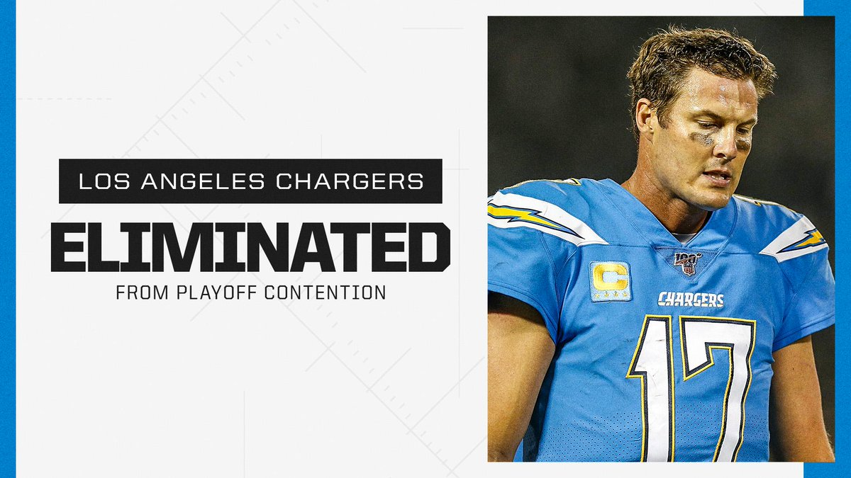 With the Steelers' win, the Chargers have been eliminated from playoff contention.