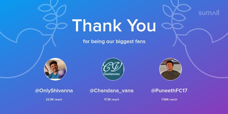 Our biggest fans this week: OnlyShivanna, Chandana_vana, PuneethFC17. Thank you! via