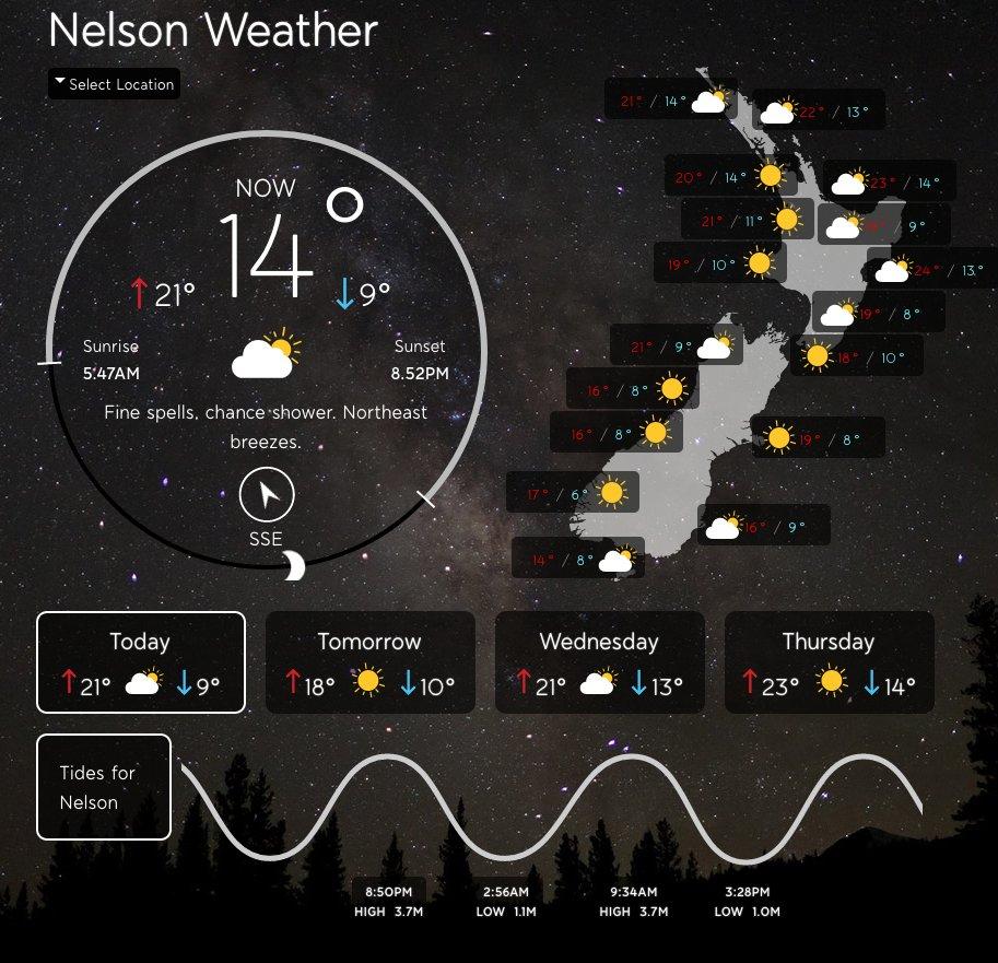 NEW ZEALAND WEATHER FORECAST: MONDAY, DECEMBER 9TH ~ http://ow.ly/UZoU8 http://ow.ly/R98FC #newzealand #nzweather #newzealandweather #newzealandforecast #wellington #palmerstonnorth #napier #auckland #christchurch #wellington #matamata #wanaka #queenstown #nelson #surf