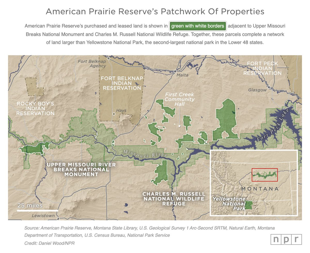 A 3.2 million-acre wildlife reserve is being created in Montana. It's a new kind of national park — free to the public and privately funded.  The goal is to return all the animals that lived there over a century ago, before white settlers arrived.  https:// n.pr/2RA7Hzu    <br>http://pic.twitter.com/HWw1MOVeFc