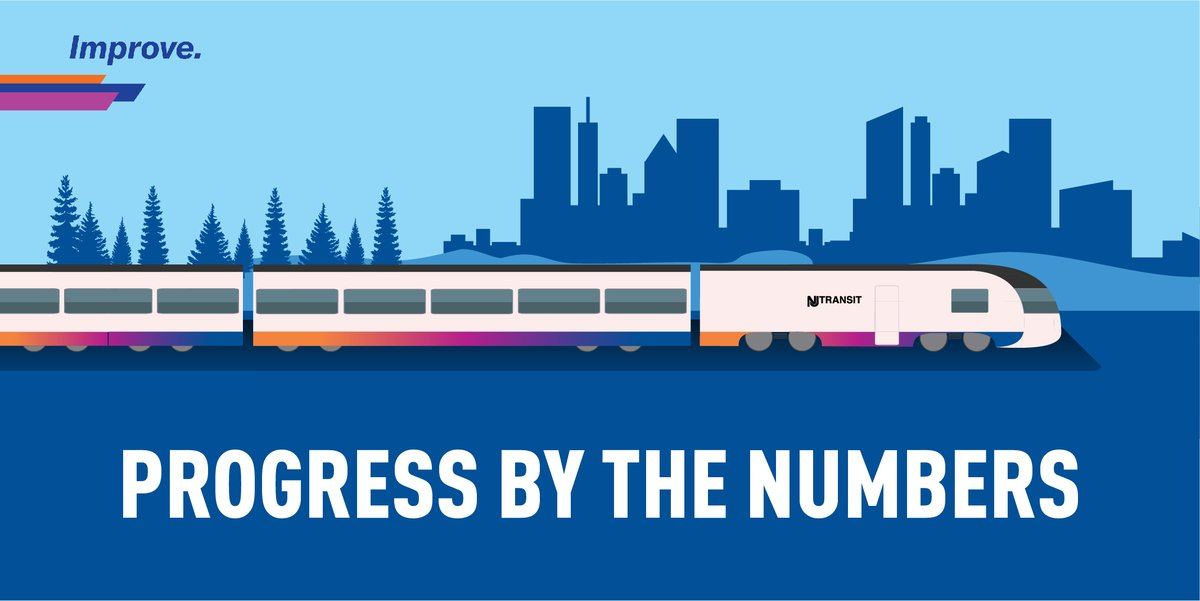 Nj Transit On Twitter Every Day Njtransit Operates Hundreds Of Trains Buses And Light Rail Vehicles To Help You See How We Re Doing We Re Making It Easy To See Key Performance Measures